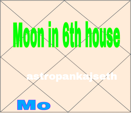 Moon In Sixth House – Astro Pankaj Seth
